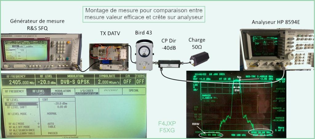 Montage test F4JXP